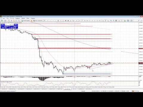 Прогноз курса валют на 16 мая 2018 года. Аналитика форекс.