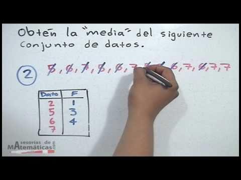 Arithmetisches Mittel berechnen