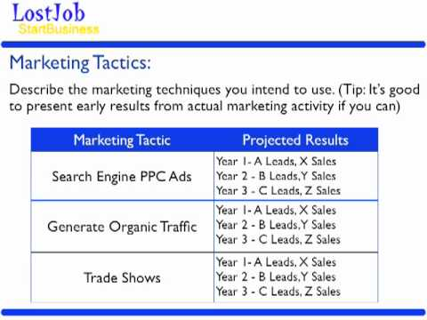 business planning - http://www.lostjobstartbusiness.com/ Learn how to write a business plan that investors will actually read.