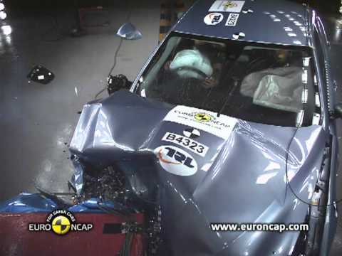 Jaguar XF Euro NCAP   Jaguar XF   2011   Crash test
