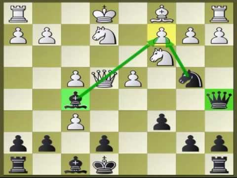 defen - FACEBOOK :- http://www.facebook.com/gj.chess Chess traps for black, Tricks to win fast for Black, Chess Traps , Chess Tricks, Chess openings for black.