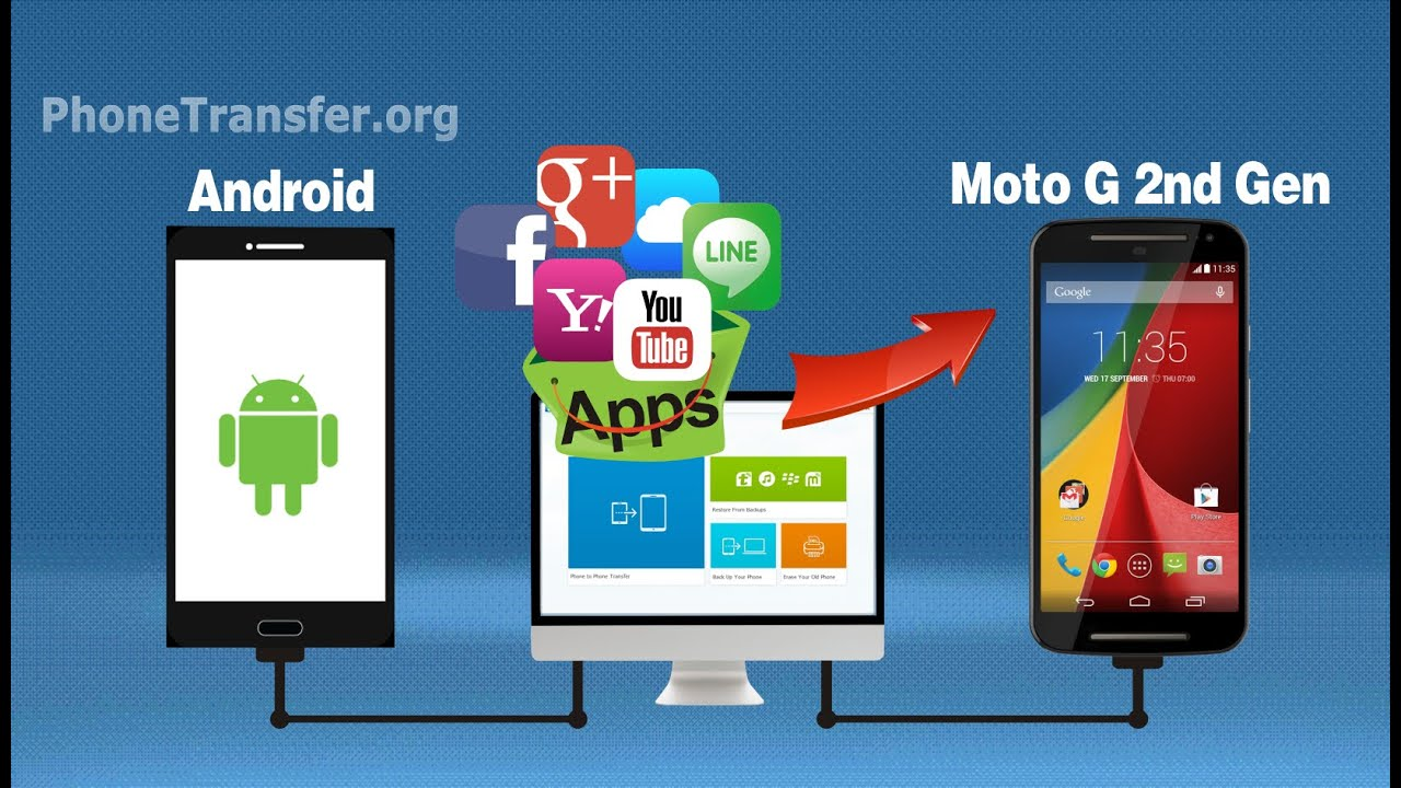 Descargar How to Transfer Apps to Moto G2, install Apps from old Android Phone to Moto G 2nd Gen. para Celular  #Android