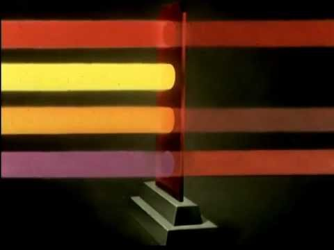 Color Harmony: How Color Vision Works (1938)