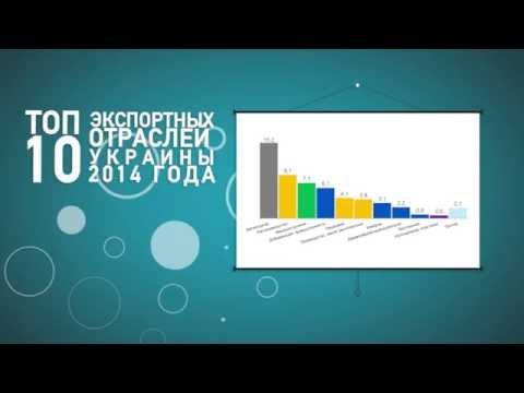 АПК бьет металлургию: 10 графиков про экспорт Украины  - Центр транспортных стратегий
