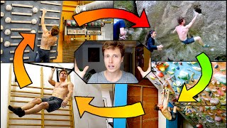 The Power of Periodization | Advanced Training Strategy for Climbing ! by Mani the Monkey