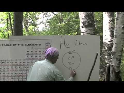 Helium Atom Bohr Model