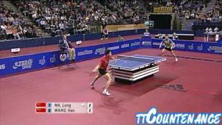 German Open 2010: Wang Hao - Ma Long
