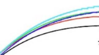 Mechanical properties of steels - 4: stress-strain relations