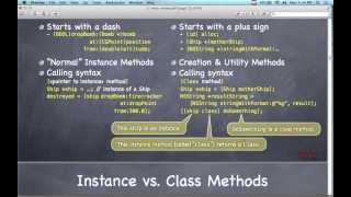 Objective-C Programming - Lecture 12