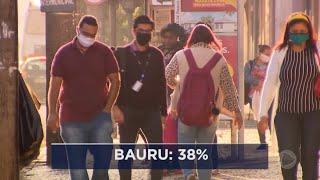 Isolamento fica abaixo do ideal em Bauru
