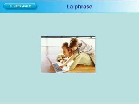 comment construire une phrase en anglais