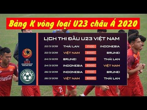 U23 Việt Nam phải gặp những đội nào tại Vòng loại U23 châu Á 2020 @ vcloz.com