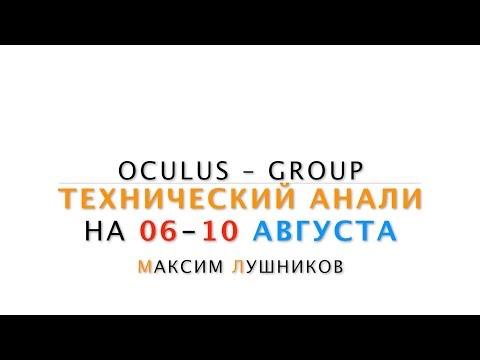 Технический обзор рынка Форекс на неделю: 06 - 10 Августа 2018 - DomaVideo.Ru
