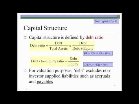 Capital Structure & Financial Leverage 1of3 - Pat Obi