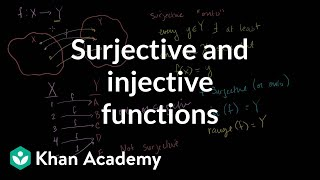 Surjective (onto) and injective (one-to-one) functions | Linear Algebra | Khan Academy