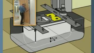 Rixson Floor Closers Door Closers Qh