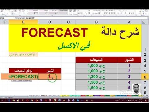 توقع الربح  والخسارة في الاكسل FORECAST التنبؤ بقيم المبيعات وشرح دالة