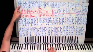 Piano Lesson The Hardest Part Coldplay Tutorial