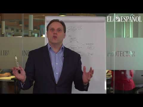 Daniel Lacalle | Así funciona la política monetaria del BCE (видео)