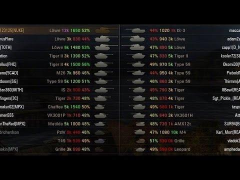 Как сделать кпд над танком