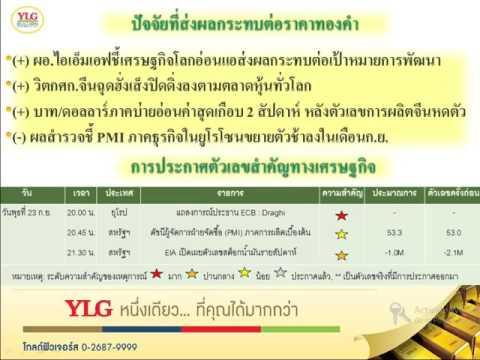 YLG NightUpdate 23-09-15