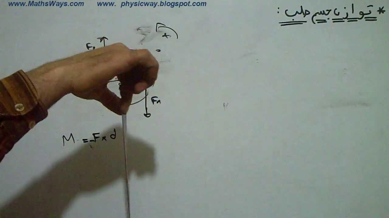 شرح شامل لدرس توازن جسم صلب