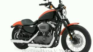 4. 2008 Harley-Davidson Sportster 1200 Nightster - Features & Specification