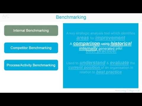 ACCA P5 Benchmarking Revision Theory