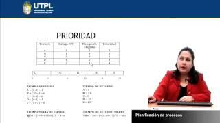 UTPL PLANIFICACIÓN DE PROCESOS [(INFORMÁTICA)(SISTEMAS OPERATIVOS)]