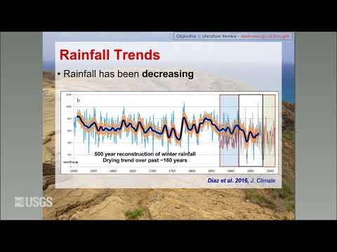 Rainfall Variability and Drought in the Hawaiian Islands