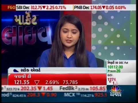 Vaishali Parekh's views on Stock