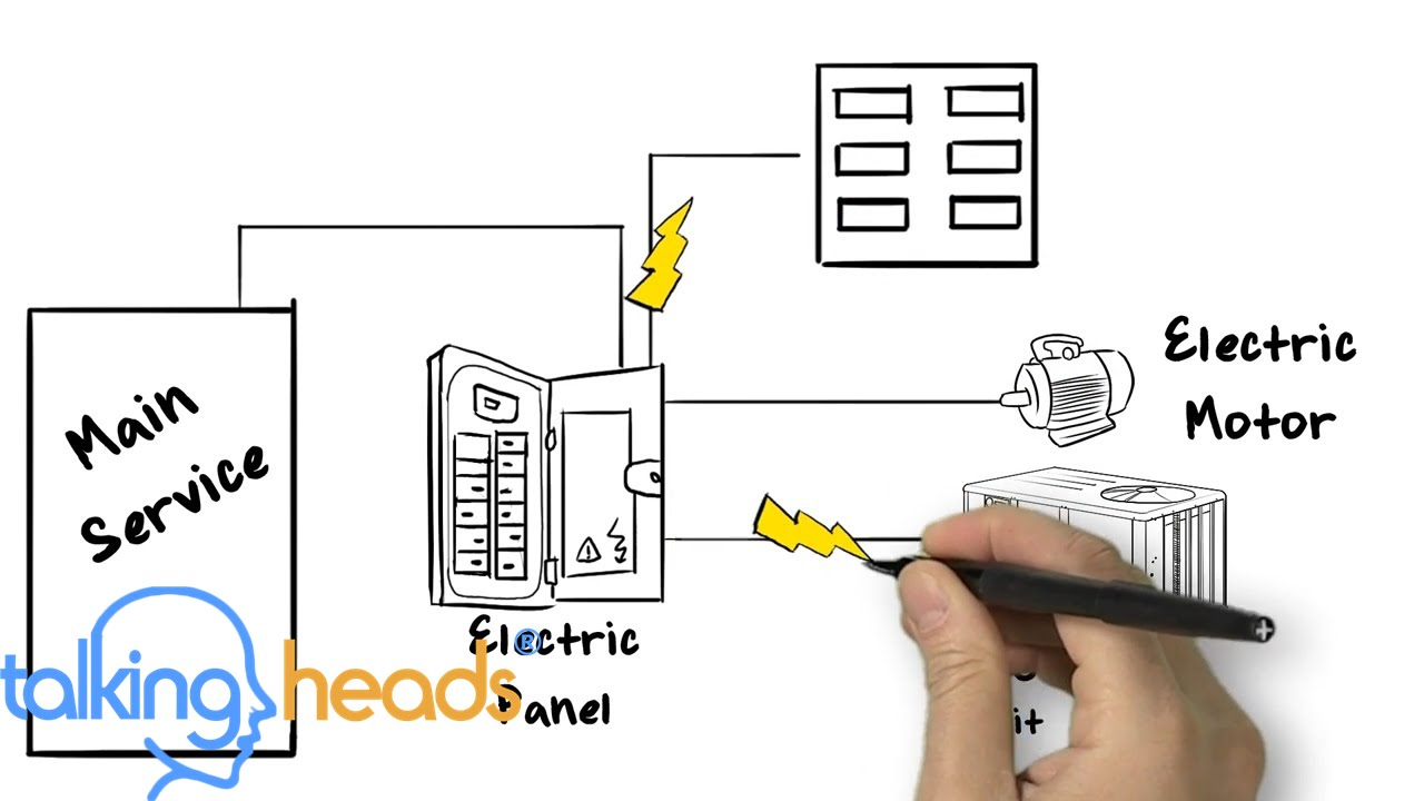 Whiteboard Video - Total Energy Concepts