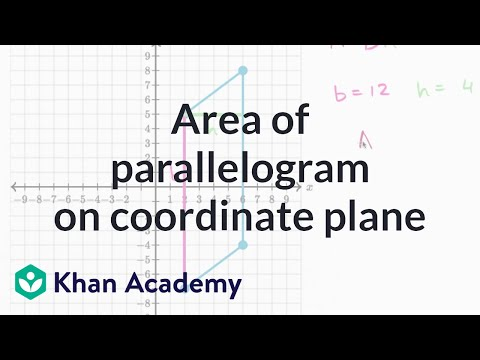 Area Of A Parallelogram On The Coordinate Plane Video
