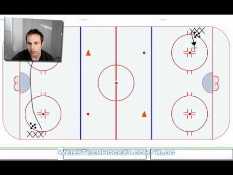 Full Ice 3 Pass and Shot Drill