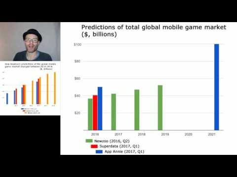 How big is the mobile game market anyhow?