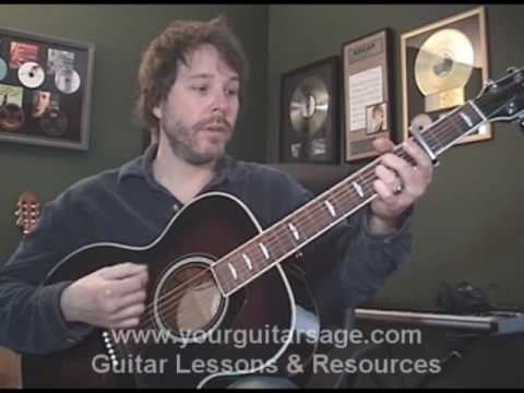 Guitar Lessons – Teardrops On My Guitar by Taylor Swift – chords lesson Beginners Acoustic songs