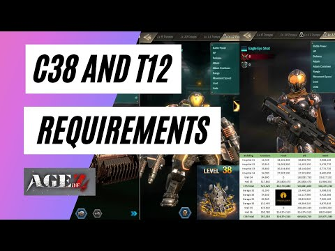 Age of Z Origins - C38 and T12 Released - Building Requirements and Analysis