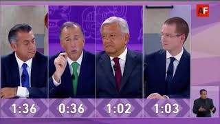 Video Resumen del Tercer Debate Presidencial MP3, 3GP, MP4, WEBM, AVI, FLV Agustus 2018