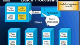 Hadoop Tutorial 1 - What Is Hadoop?