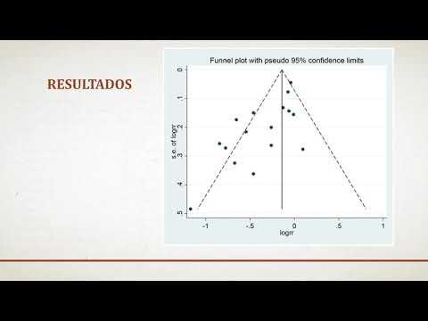 Tratamiento con betabloqueantes en la mortalidad post IAM. Dra. María Victoria Vannoni. Residencia de Cardiología. Hospital C. Argerich. Buenos Aires