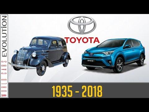 W.C.E - Toyota Evolution (1935-2018)