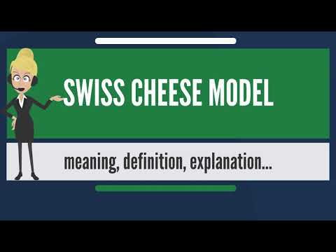 What is SWISS CHEESE MODEL? What does SWISS CHEESE MODEL mean? SWISS CHEESE MODEL meaning