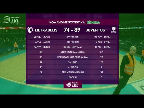 """""""Betsafe–LKL"""" rungtynės: """"Lietkabelis"""" - """"Juventus"""" [2019-03-03]"""