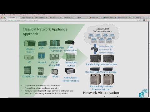 GNS3 Talks: SDN Terms And Definitions Part 3: What Is NFV?