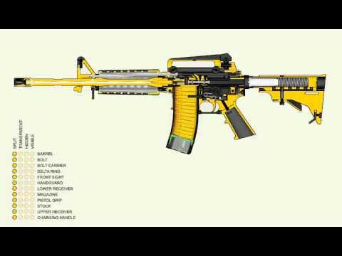 Моделирование оружия