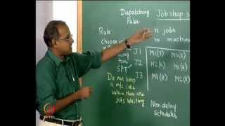 Mod-07 Lec-28 Job Shop Scheduling -- Gantt Chart, Different Dispatching Rules