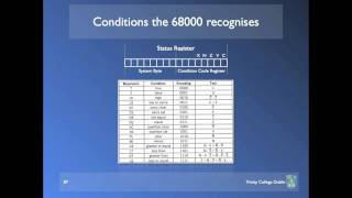 Microprocessor Systems - Lecture 10