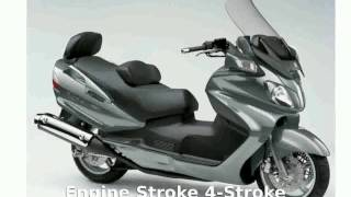 8. 2007 Suzuki Burgman 650 Features & Walkaround
