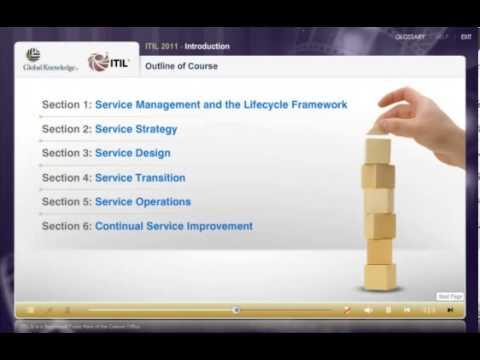 ITIL Foundation e-Learning demonstration