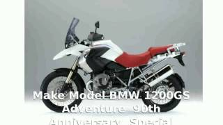 4. BMW R 1200GS  Dealers Details Top Speed Specs Info Features Engine Specification Transmission